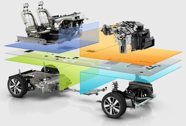 Chevrolet Niva 2017-2018 гг - почему откладывается перезапуск концепта