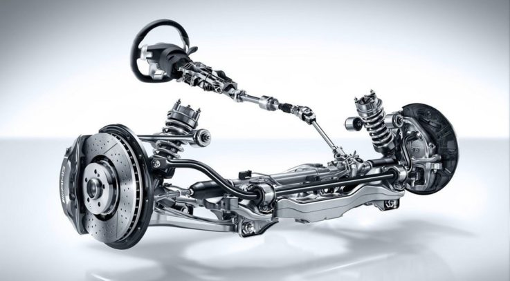 Что такое дифференциал автомобиля? Его устройство и 3 основных типа по способу блокировки