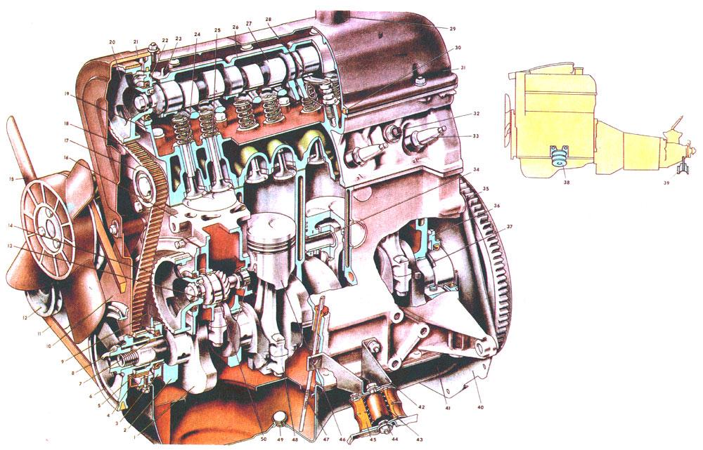 Характеристики ДВС 2105