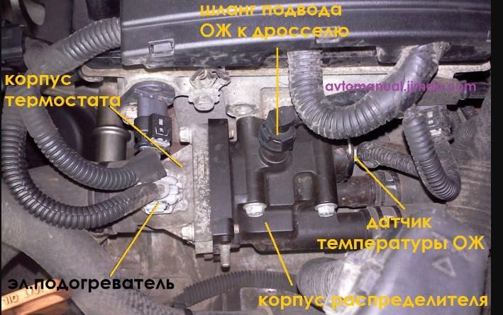 Характеристики мотора F16D4