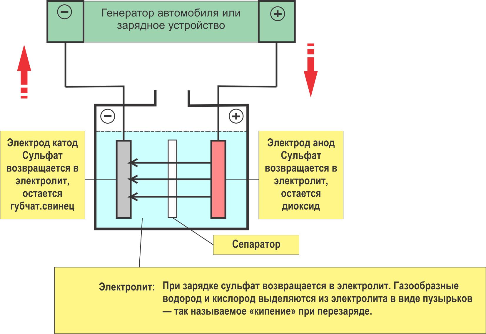 История появления никель-металлогидридных АКБ