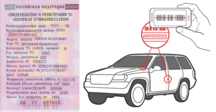 Как найти и расшифровать VIN-код автомобиля? 6 этапов расшифровки
