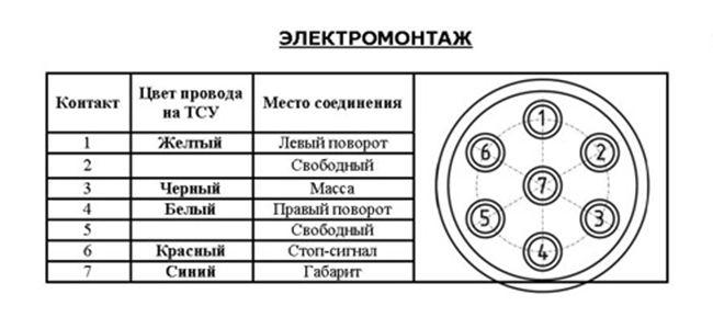 Как установить фаркоп на ВАЗ 2114