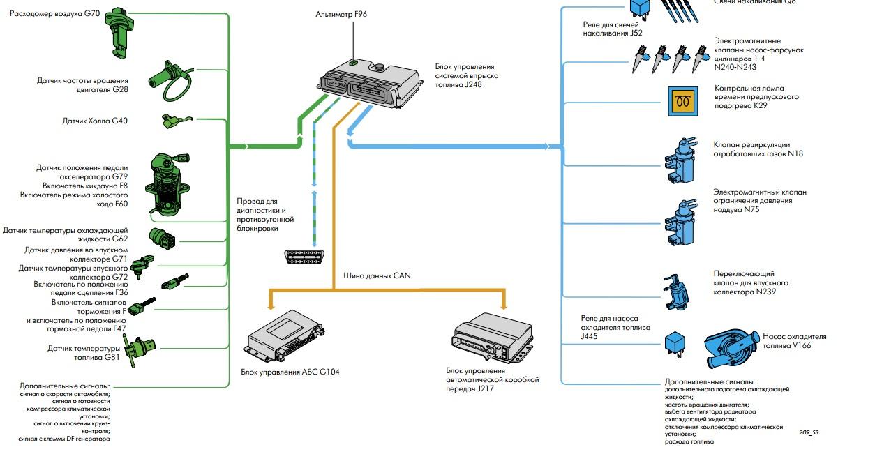Описание особенностей двигателя