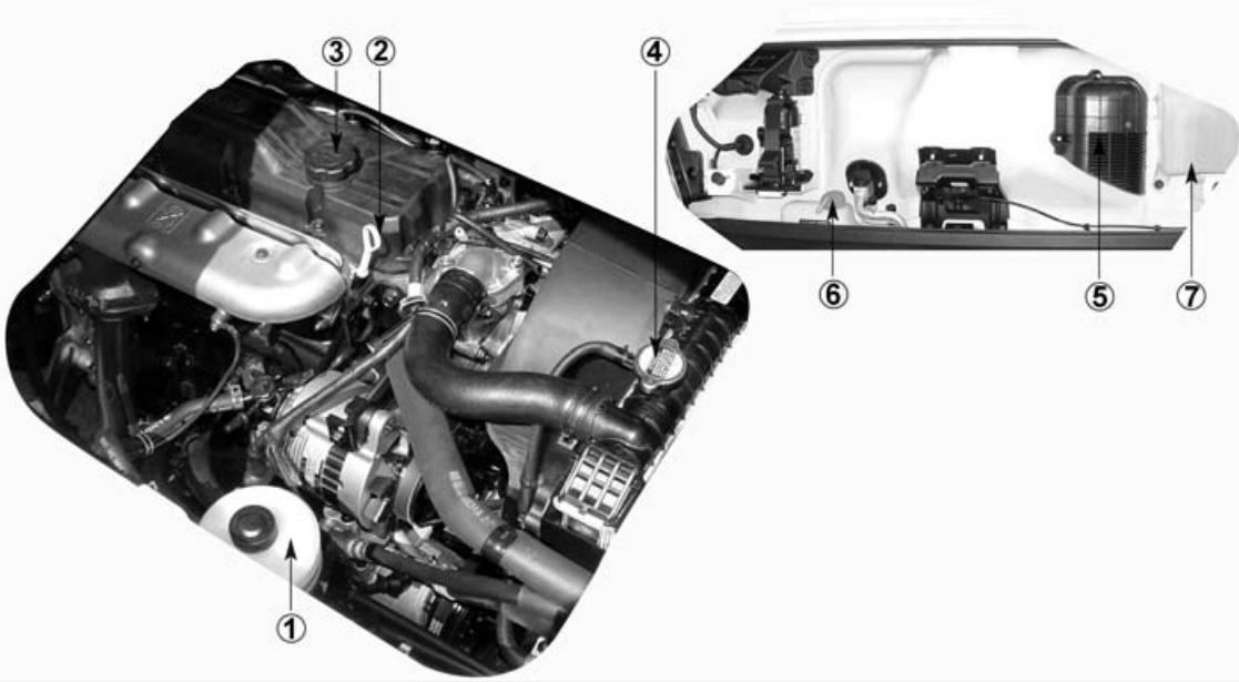 Описание особенностей силовой установки