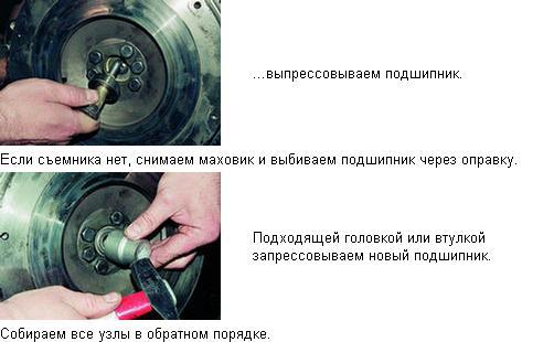 Подшипник внутри маховика