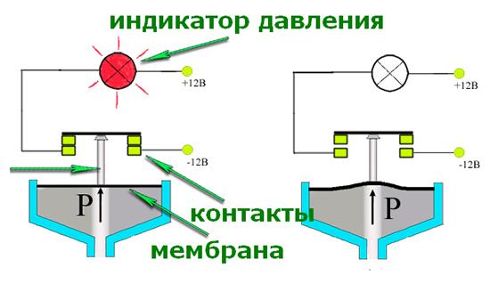 Самостоятельная замена датчика давления масла на автомобиле Mitsubishi Lancer