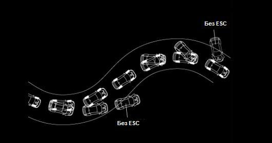 Седан Приора в комплектации с ESC