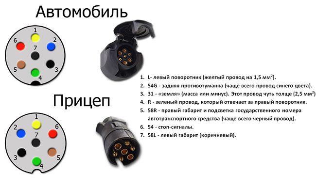 Схема подключения фаркопа автомобиля к прицепу