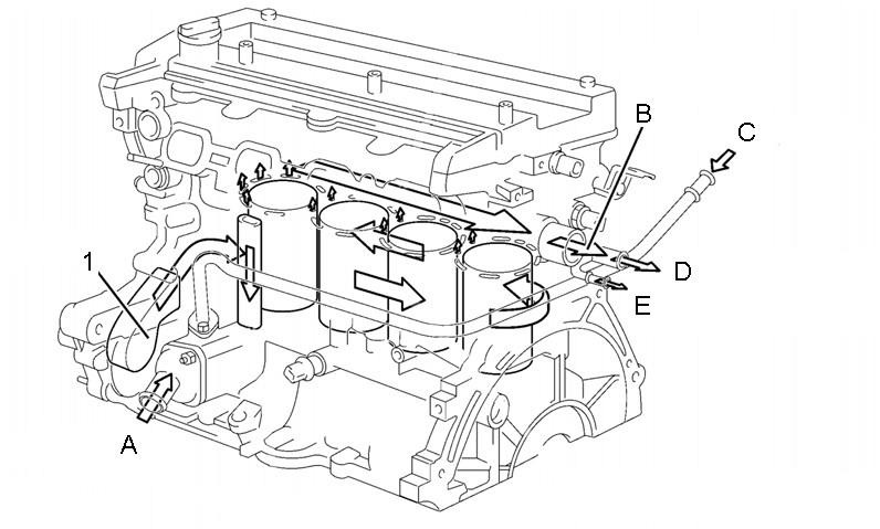 Технические характеристики 1NZ FE 1,5 л/108 л. с.