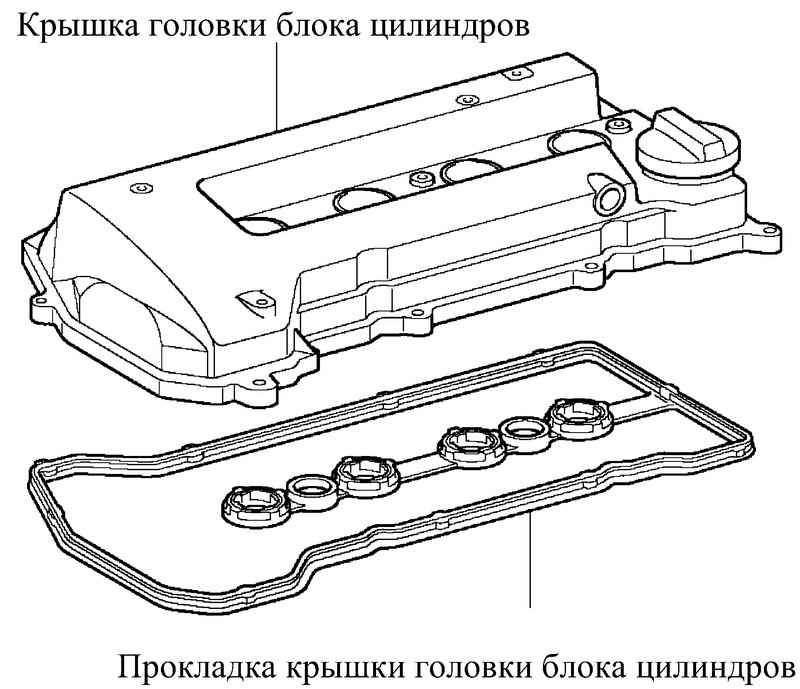 Технические характеристики 1ZZ FE 1,8 л/120 – 143 л. с.