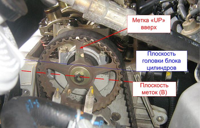 Технические характеристики D15B 1,5 л/105 л. с.