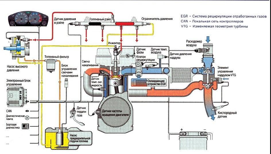 Технические характеристики D4CB