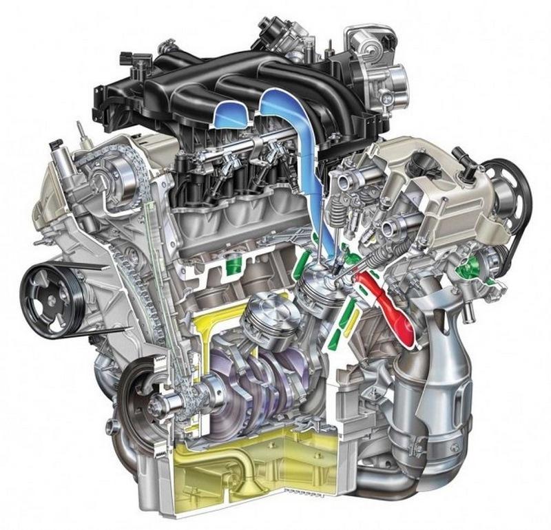 Технические характеристики двигателя Ford QQDB