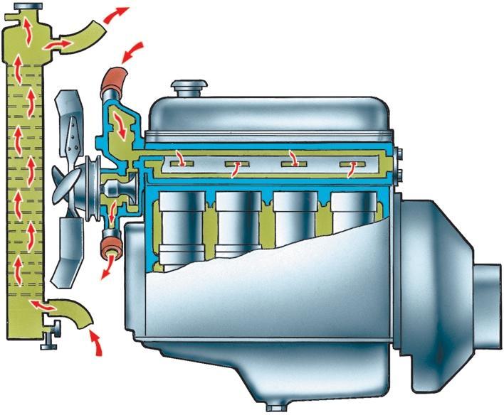 Типы систем охлаждения