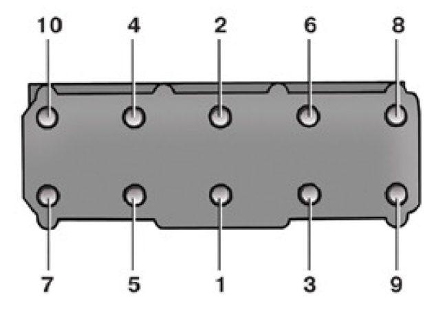 Затягиваем гайки: так ли необходим динамометрический ключ?