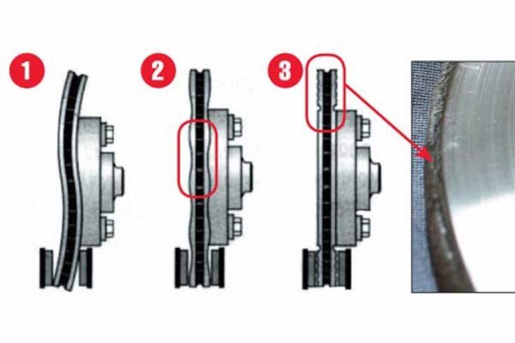 4 основные причины биения и вибрации руля при торможении и 2 способа их устранения
