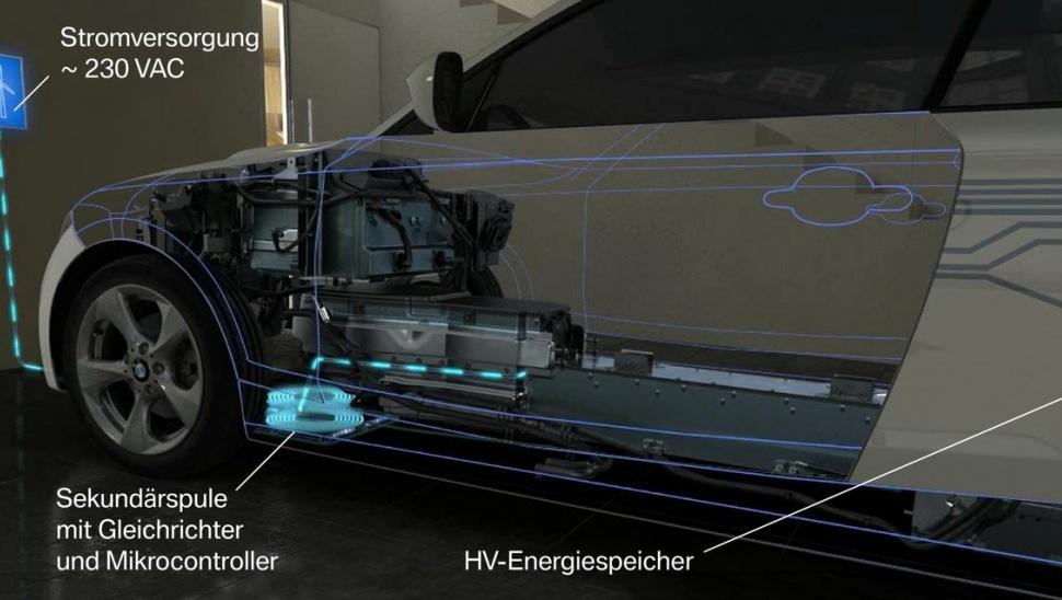 Беспроводная «зарядка» для электрокаров и гибридов, разработанная BMW