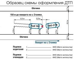 Как составить схему ДТП