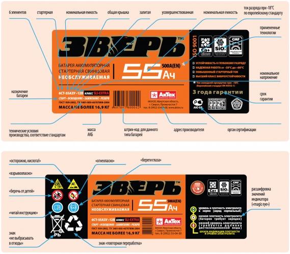 Маркировка и классификация автомобильных аккумуляторов