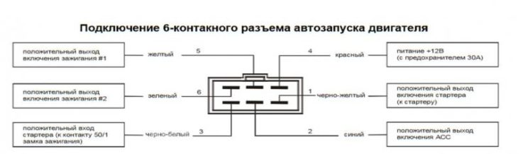 obzor avtosignalizacii starlayn a9 starline a9 ustanovka i ekspluataciya 26 - Фото обложки инструкции старлайн и 9