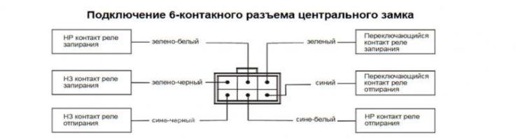 obzor avtosignalizacii starlayn a9 starline a9 ustanovka i ekspluataciya 28 - Фото обложки инструкции старлайн и 9