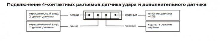 obzor avtosignalizacii starlayn a9 starline a9 ustanovka i ekspluataciya 30 - Фото обложки инструкции старлайн и 9