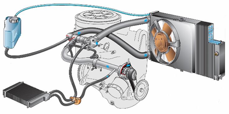 Система охлаждения ВАЗ-2107: устройство, 2 способа проверки герметичности и ремонт
