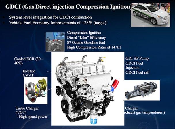 Скоро появится бензиновый двигатель, работающий по принципу дизельного