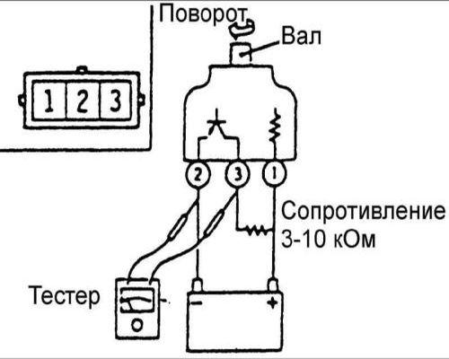 Способы проверки датчика скорости