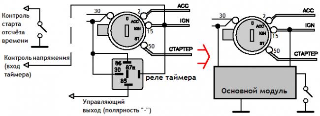 Типовые схемы подключения турботаймера