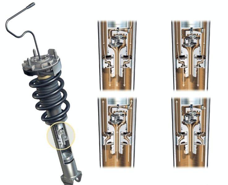 Устройство и виды передних стоек амортизаторов и инструкция по их замене в 13 этапов