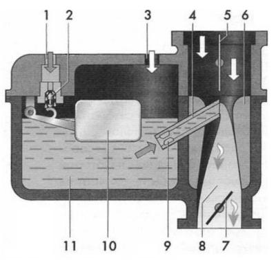 Выполнение чистки карбюратора и набор типичных ошибок