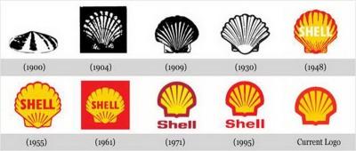 История возникновения некоторых брендов