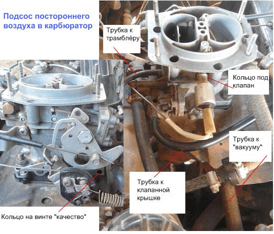 Как определить, что стучит в двигателе