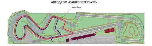 Любительские кольцевые гонки в России