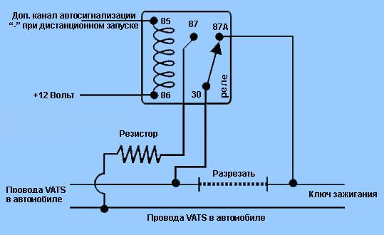 Модули обхода иммобилайзеров RFID и VATS