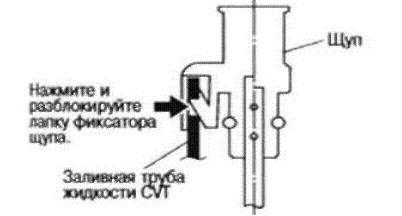 Обслуживание и эксплуатация коробки-вариатора