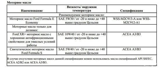 kriterii-vybora-motornogo-masla-5w-40-i-luchshih-predlozheniyah-na-rossiyskom-rynke-23.jpg